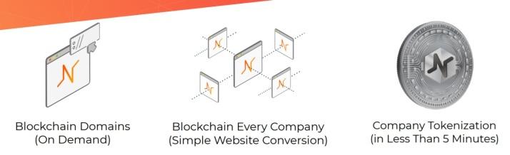 blockchain toolbox