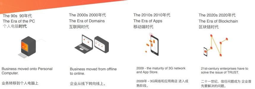 nasgo_sharenode_chinese_001