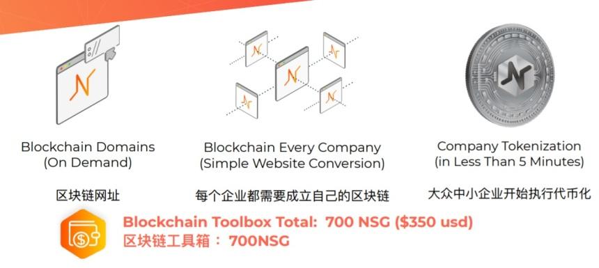 Nasgo_ShareNode_Chinese_003.jpg
